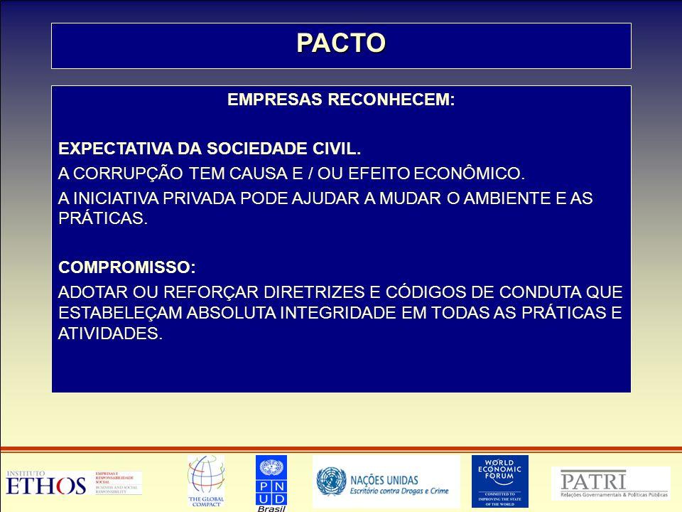 PACTO EMPRESAS RECONHECEM: EXPECTATIVA DA SOCIEDADE CIVIL.