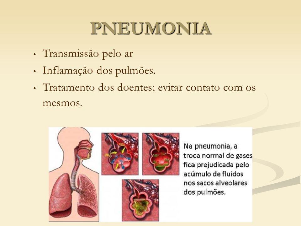 Transmissão pelo ar Inflamação dos pulmões. Tratamento dos doentes; evitar contato com os mesmos. PNEUMONIA