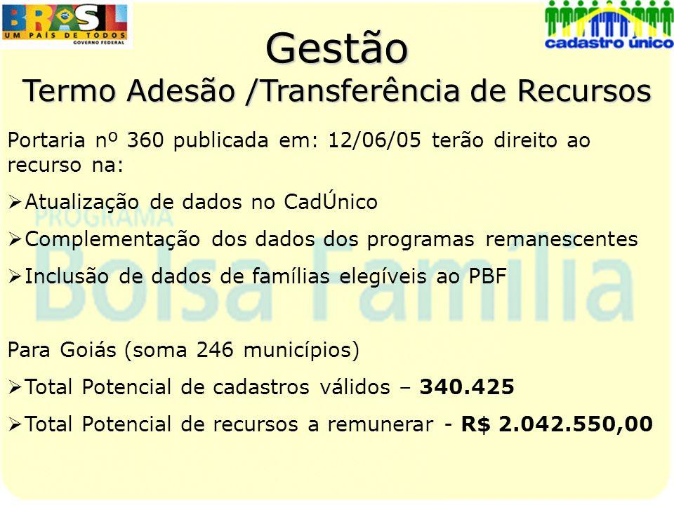 Gestão Termo Adesão /Transferência de Recursos Portaria nº 360 publicada em: 12/06/05 terão direito ao recurso na: Atualização de dados no CadÚnico Co