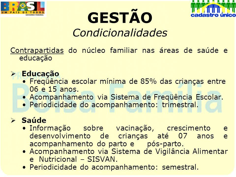 GESTÃO Condicionalidades Contrapartidas do núcleo familiar nas áreas de saúde e educação Educação Freqüência escolar mínima de 85% das crianças entre