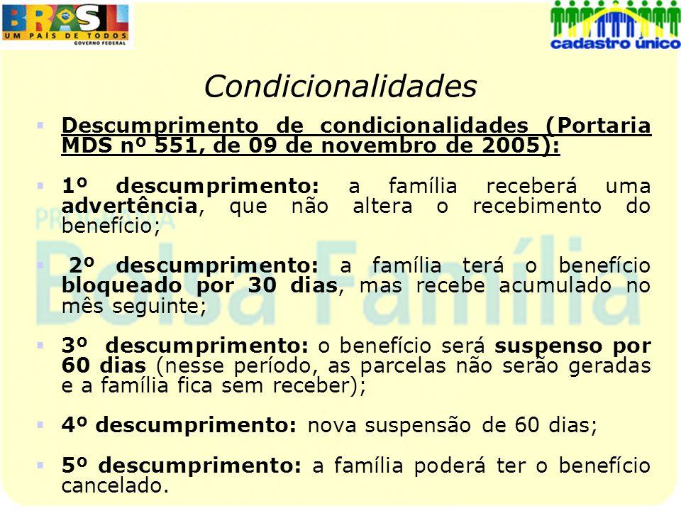 Condicionalidades Descumprimento de condicionalidades (Portaria MDS nº 551, de 09 de novembro de 2005): 1º descumprimento: a família receberá uma adve