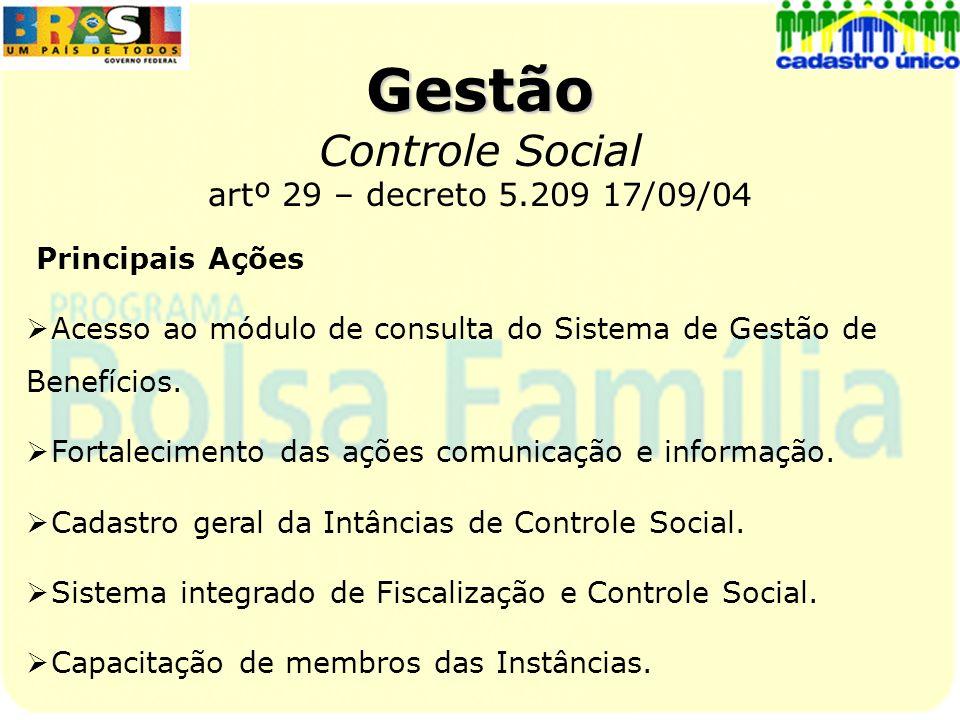 Gestão Controle Social artº 29 – decreto 5.209 17/09/04 Principais Ações Acesso ao módulo de consulta do Sistema de Gestão de Benefícios. Fortalecimen