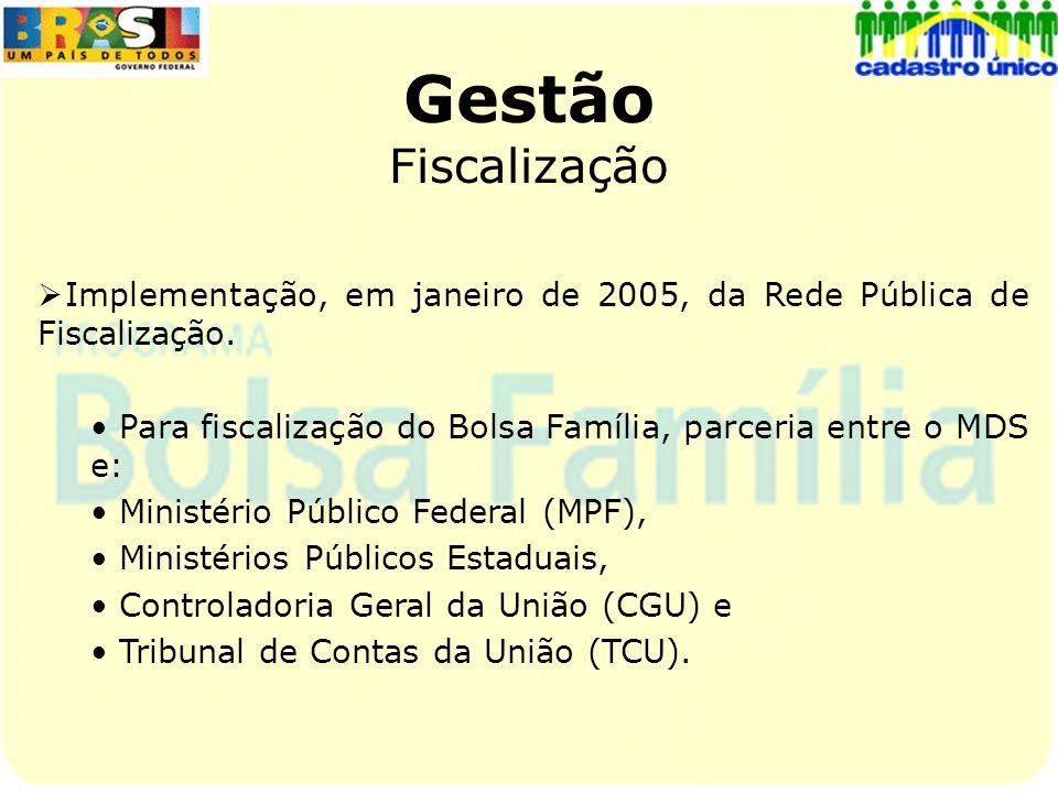 Gestão Fiscalização Implementação, em janeiro de 2005, da Rede Pública de Fiscalização. Para fiscalização do Bolsa Família, parceria entre o MDS e: Mi