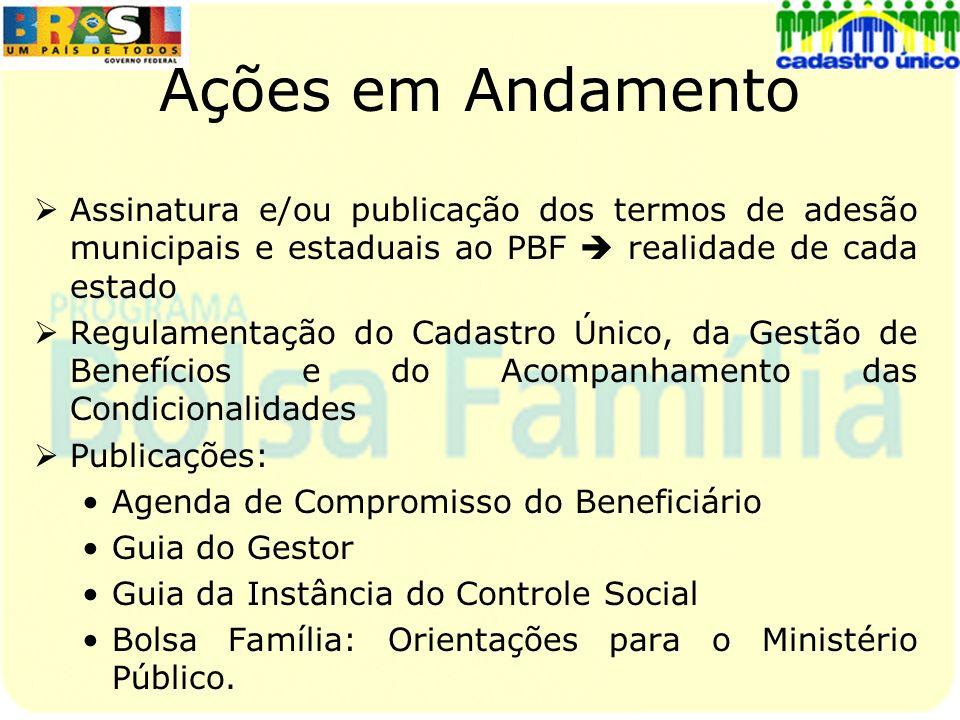 Ações em Andamento Assinatura e/ou publicação dos termos de adesão municipais e estaduais ao PBF realidade de cada estado Regulamentação do Cadastro Ú