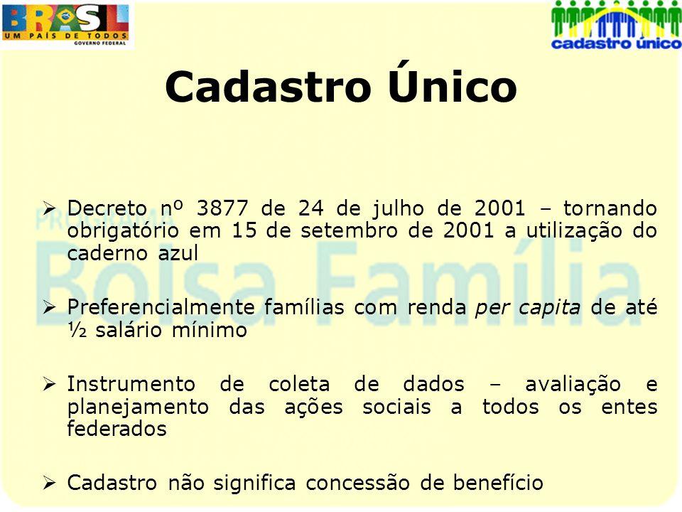 Cadastro Único Decreto nº 3877 de 24 de julho de 2001 – tornando obrigatório em 15 de setembro de 2001 a utilização do caderno azul Preferencialmente