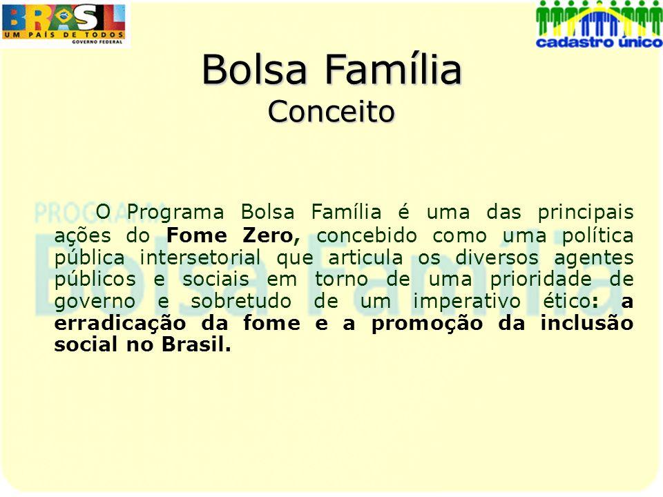 Situação do Bolsa Família No Brasil: Total de Famílias: 8.175.546 Total de Recursos: R$ 521.303.848,00 No Estado de Goiás: Total de Famílias:177.920 Total de Recursos: R$ 9.814.987,00 Ref.
