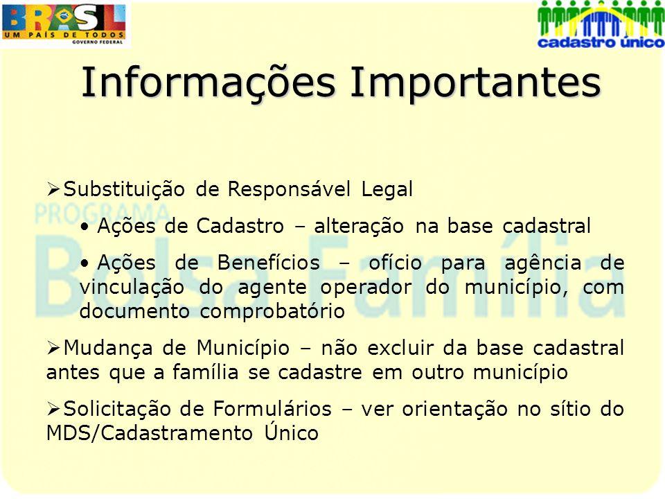 Informações Importantes Substituição de Responsável Legal Ações de Cadastro – alteração na base cadastral Ações de Benefícios – ofício para agência de