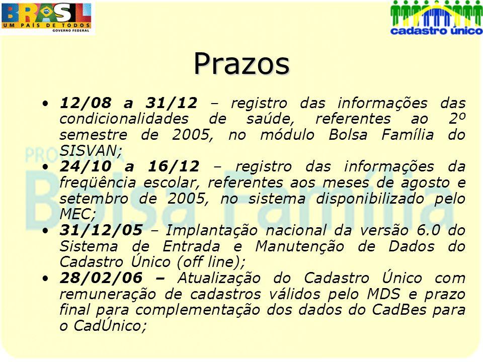 Prazos 12/08 a 31/12 – registro das informações das condicionalidades de saúde, referentes ao 2º semestre de 2005, no módulo Bolsa Família do SISVAN;