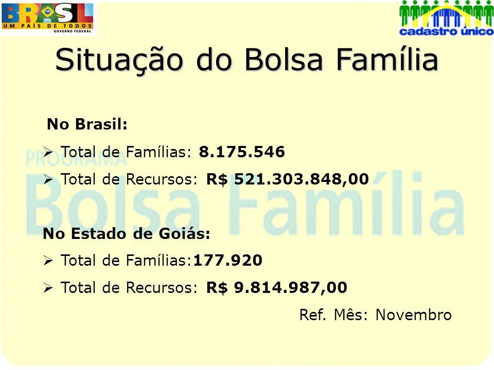 Situação do Bolsa Família No Brasil: Total de Famílias: 8.175.546 Total de Recursos: R$ 521.303.848,00 No Estado de Goiás: Total de Famílias:177.920 T