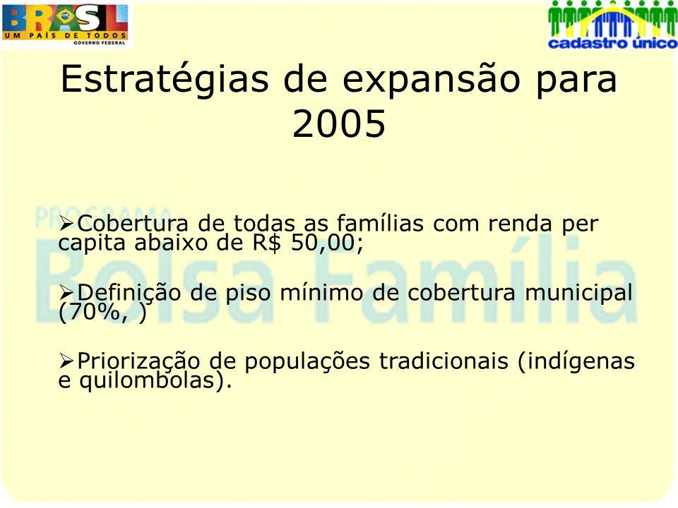 Estratégias de expansão para 2005 Cobertura de todas as famílias com renda per capita abaixo de R$ 50,00; Definição de piso mínimo de cobertura munici