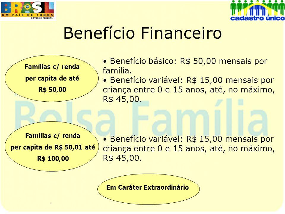 Benefício Financeiro Em Caráter Extraordinário Famílias c/ renda per capita de R$ 50,01 até R$ 100,00 Famílias c/ renda per capita de até R$ 50,00 Ben