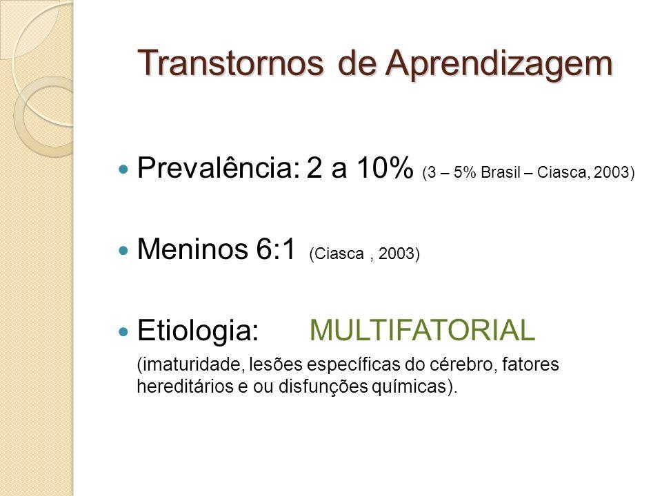 Transtornos de Aprendizagem Prevalência: 2 a 10% (3 – 5% Brasil – Ciasca, 2003) Meninos 6:1 (Ciasca, 2003) Etiologia: MULTIFATORIAL (imaturidade, lesõ