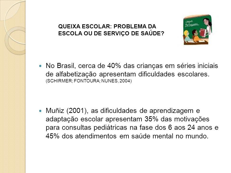 No Brasil, cerca de 40% das crianças em séries iniciais de alfabetização apresentam dificuldades escolares. (SCHIRMER; FONTOURA; NUNES, 2004) Muñiz (2