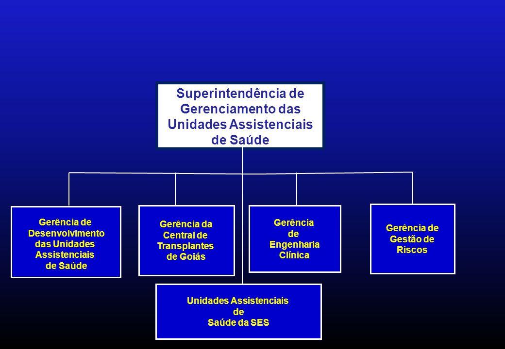 Gerência de Desenvolvimento das Unidades Assistenciais de Saúde Gerência da Central de Transplantes de Goiás Superintendência de Gerenciamento das Uni