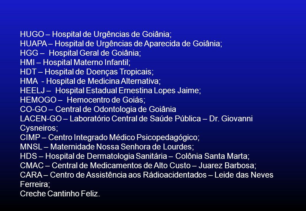 HUGO – Hospital de Urgências de Goiânia; HUAPA – Hospital de Urgências de Aparecida de Goiânia; HGG – Hospital Geral de Goiânia; HMI – Hospital Matern