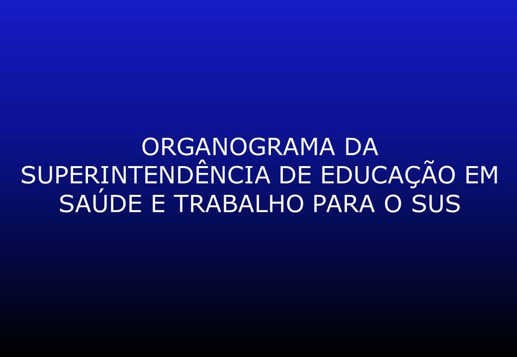 ORGANOGRAMA DA SUPERINTENDÊNCIA DE EDUCAÇÃO EM SAÚDE E TRABALHO PARA O SUS