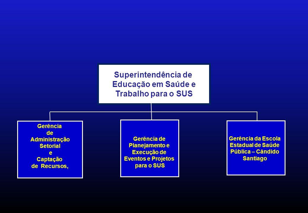 Gerência de Planejamento e Execução de Eventos e Projetos para o SUS Gerência da Escola Estadual de Saúde Pública – Cândido Santiago Superintendência