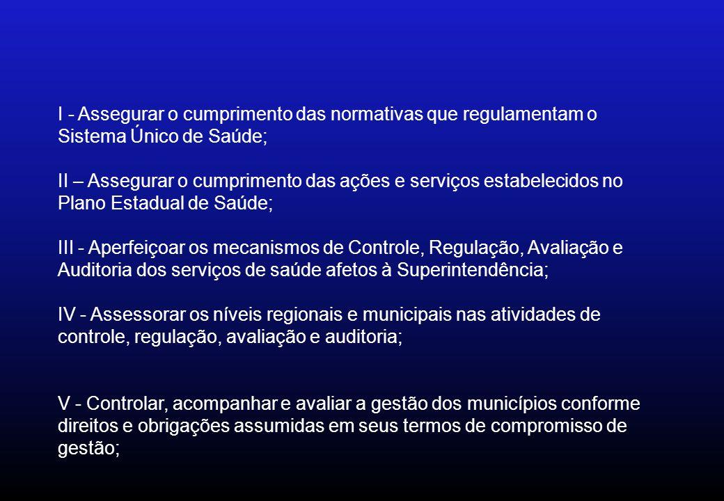 I - Assegurar o cumprimento das normativas que regulamentam o Sistema Único de Saúde; II – Assegurar o cumprimento das ações e serviços estabelecidos no Plano Estadual de Saúde; III - Aperfeiçoar os mecanismos de Controle, Regulação, Avaliação e Auditoria dos serviços de saúde afetos à Superintendência; IV - Assessorar os níveis regionais e municipais nas atividades de controle, regulação, avaliação e auditoria; V - Controlar, acompanhar e avaliar a gestão dos municípios conforme direitos e obrigações assumidas em seus termos de compromisso de gestão;