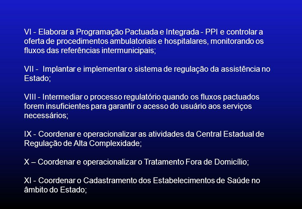 VI - Elaborar a Programação Pactuada e Integrada - PPI e controlar a oferta de procedimentos ambulatoriais e hospitalares, monitorando os fluxos das referências intermunicipais; VII - Implantar e implementar o sistema de regulação da assistência no Estado; VIII - Intermediar o processo regulatório quando os fluxos pactuados forem insuficientes para garantir o acesso do usuário aos serviços necessários; IX - Coordenar e operacionalizar as atividades da Central Estadual de Regulação de Alta Complexidade; X – Coordenar e operacionalizar o Tratamento Fora de Domicílio; XI - Coordenar o Cadastramento dos Estabelecimentos de Saúde no âmbito do Estado;