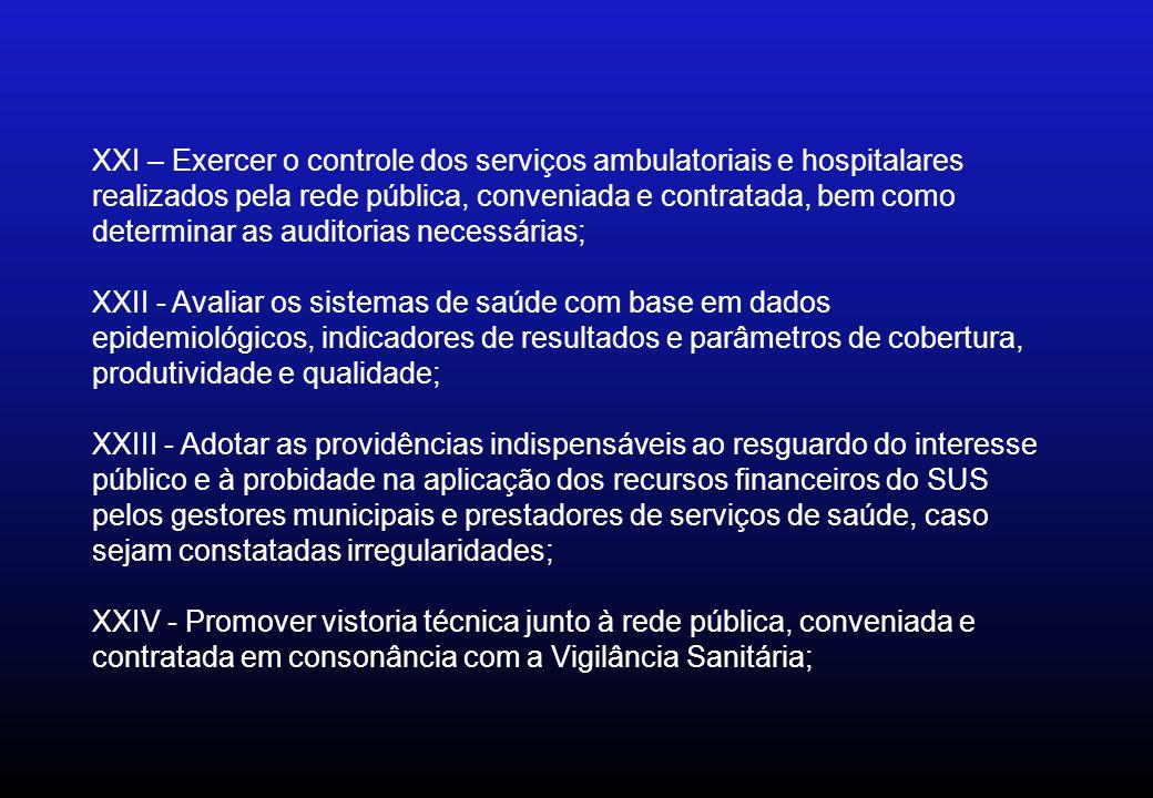 XXI – Exercer o controle dos serviços ambulatoriais e hospitalares realizados pela rede pública, conveniada e contratada, bem como determinar as audit