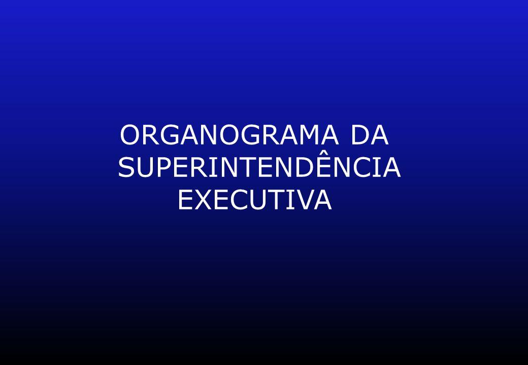 ORGANOGRAMA DA SUPERINTENDÊNCIA EXECUTIVA
