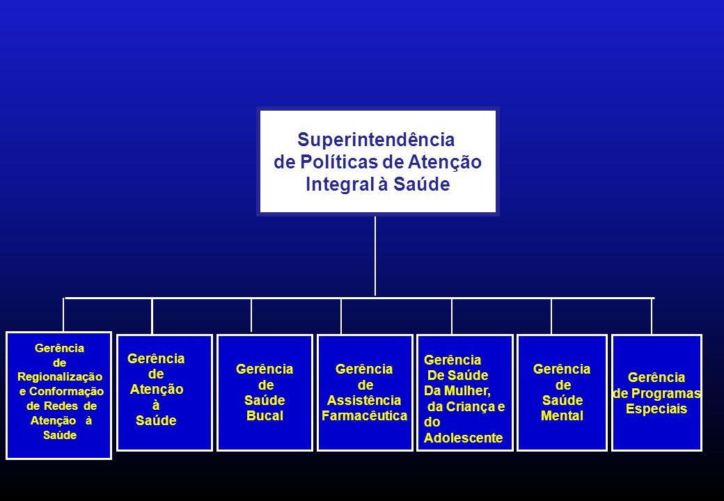 Gerência de Regionalização e Conformação de Redes de Atenção à Saúde Gerência de Atenção à Saúde Superintendência de Políticas de Atenção Integral à S