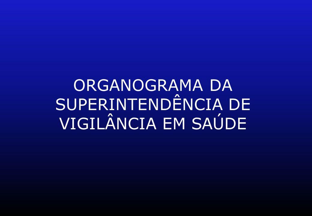 ORGANOGRAMA DA SUPERINTENDÊNCIA DE VIGILÂNCIA EM SAÚDE