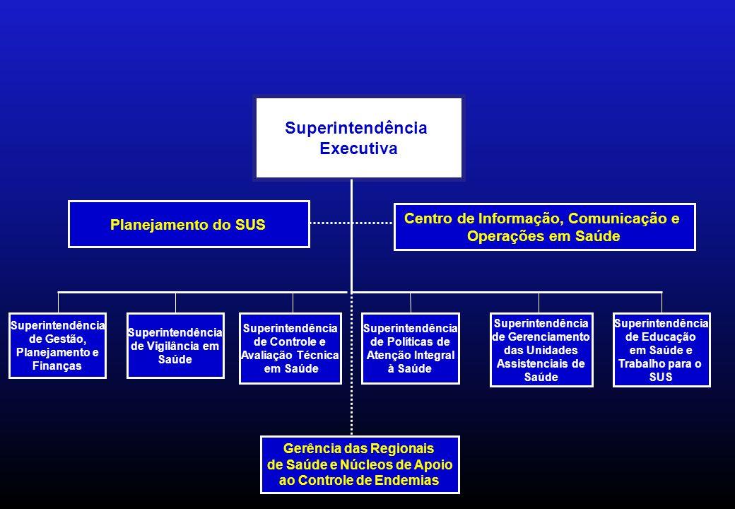 Superintendência Executiva Superintendência Executiva Centro de Informação, Comunicação e Operações em Saúde Superintendência de Gestão, Planejamento e Finanças Superintendência de Vigilância em Saúde Superintendência de Controle e Avaliação Técnica em Saúde Superintendência de Políticas de Atenção Integral à Saúde Superintendência de Gerenciamento das Unidades Assistenciais de Saúde Superintendência de Educação em Saúde e Trabalho para o SUS Gerência das Regionais de Saúde e Núcleos de Apoio ao Controle de Endemias Planejamento do SUS