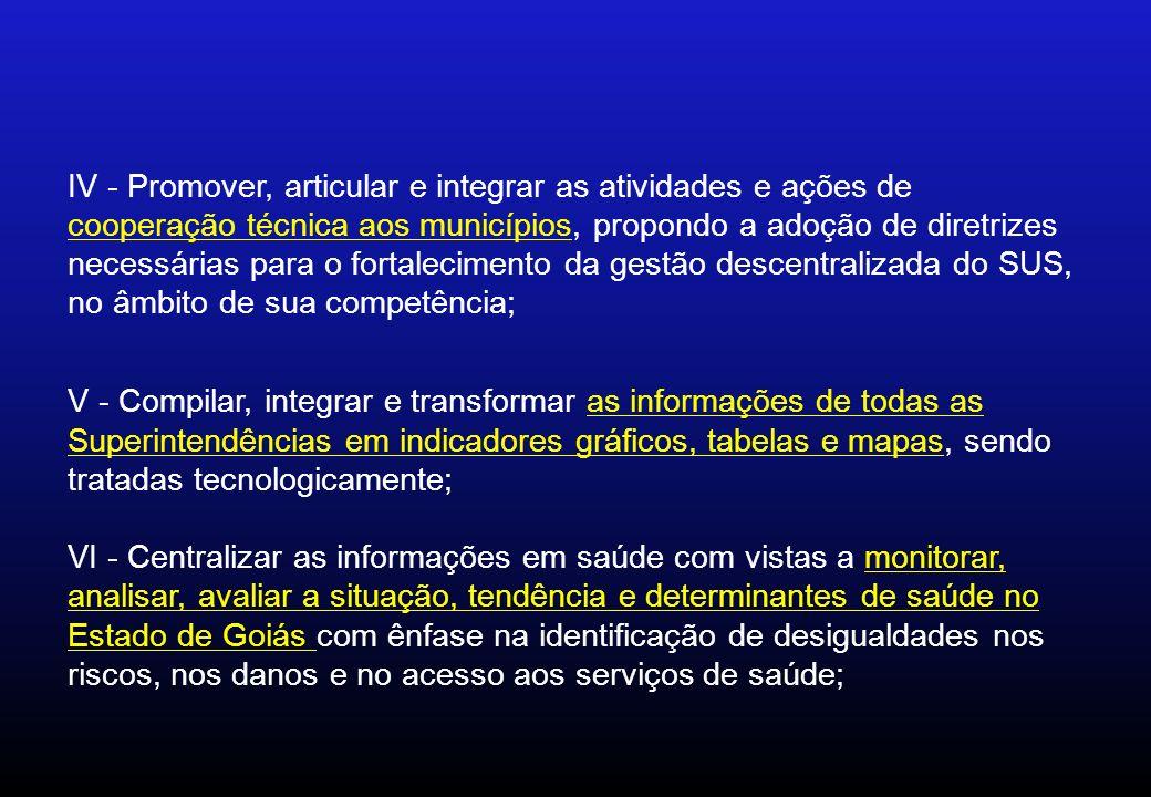 V - Compilar, integrar e transformar as informações de todas as Superintendências em indicadores gráficos, tabelas e mapas, sendo tratadas tecnologicamente; VI - Centralizar as informações em saúde com vistas a monitorar, analisar, avaliar a situação, tendência e determinantes de saúde no Estado de Goiás com ênfase na identificação de desigualdades nos riscos, nos danos e no acesso aos serviços de saúde; IV - Promover, articular e integrar as atividades e ações de cooperação técnica aos municípios, propondo a adoção de diretrizes necessárias para o fortalecimento da gestão descentralizada do SUS, no âmbito de sua competência;