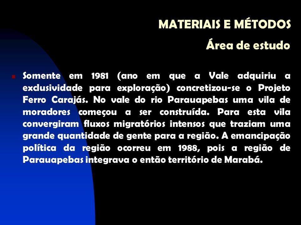 MATERIAIS E MÉTODOS Área de estudo Somente em 1981 (ano em que a Vale adquiriu a exclusividade para exploração) concretizou-se o Projeto Ferro Carajás