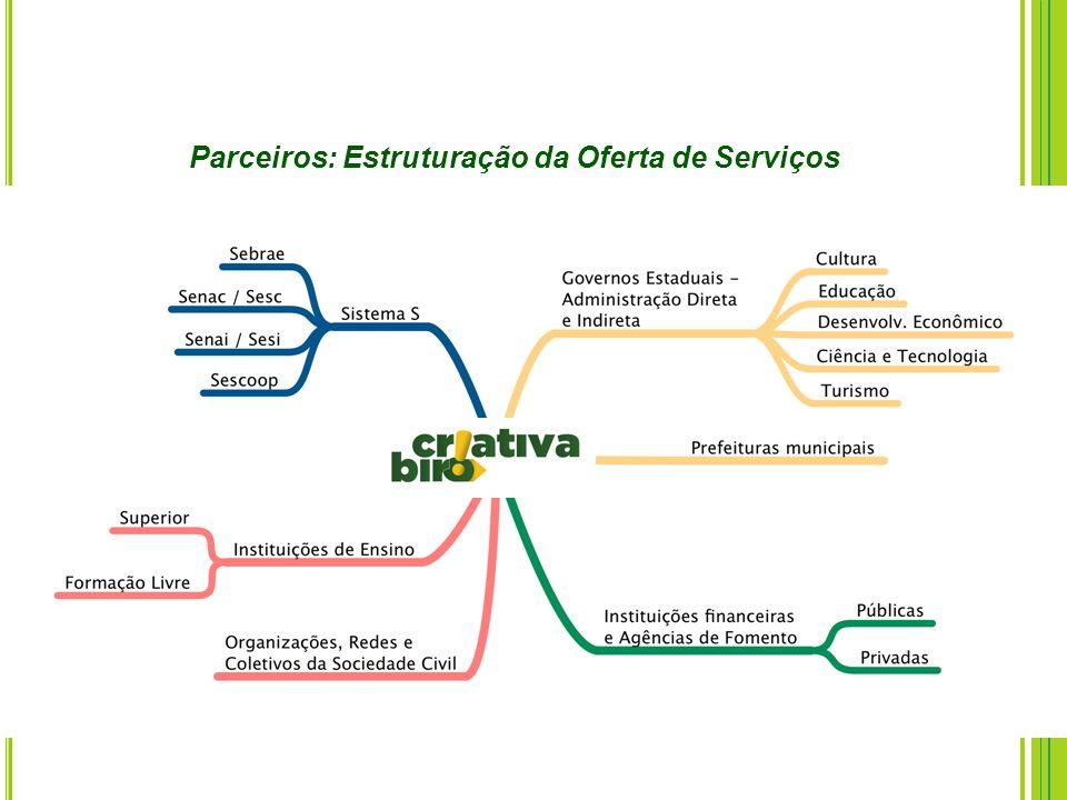 13 Parceiros: Estruturação da Oferta de Serviços