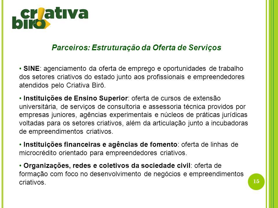 15 Parceiros: Estruturação da Oferta de Serviços SINE: agenciamento da oferta de emprego e oportunidades de trabalho dos setores criativos do estado j