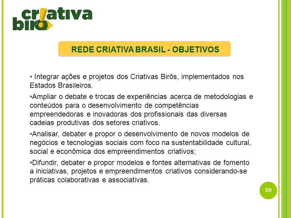 20 REDE CRIATIVA BRASIL - OBJETIVOS Integrar ações e projetos dos Criativas Birôs, implementados nos Estados Brasileiros. Ampliar o debate e trocas de