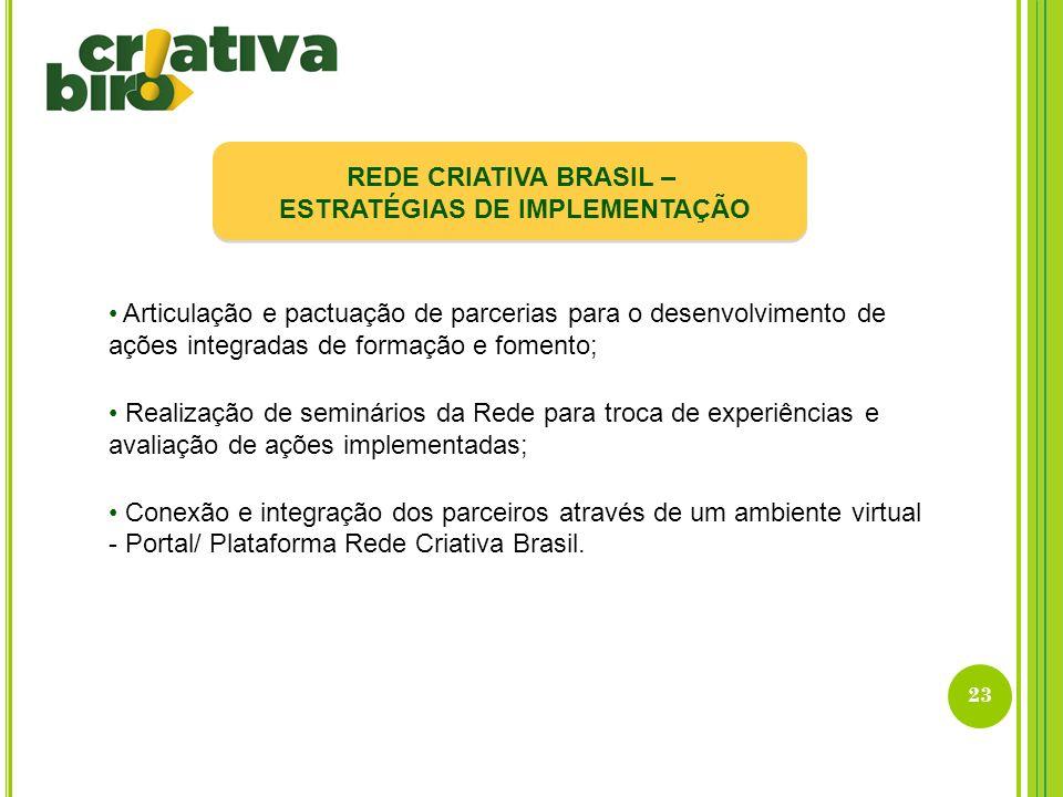 23 REDE CRIATIVA BRASIL – ESTRATÉGIAS DE IMPLEMENTAÇÃO Articulação e pactuação de parcerias para o desenvolvimento de ações integradas de formação e f