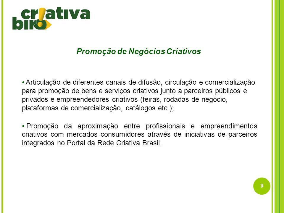 9 Promoção de Negócios Criativos Articulação de diferentes canais de difusão, circulação e comercialização para promoção de bens e serviços criativos