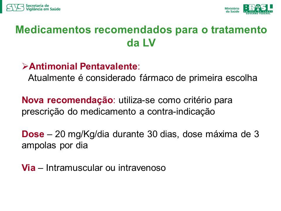 Medicamentos recomendados para o tratamento da LV Antimonial Pentavalente: Atualmente é considerado fármaco de primeira escolha Nova recomendação: uti