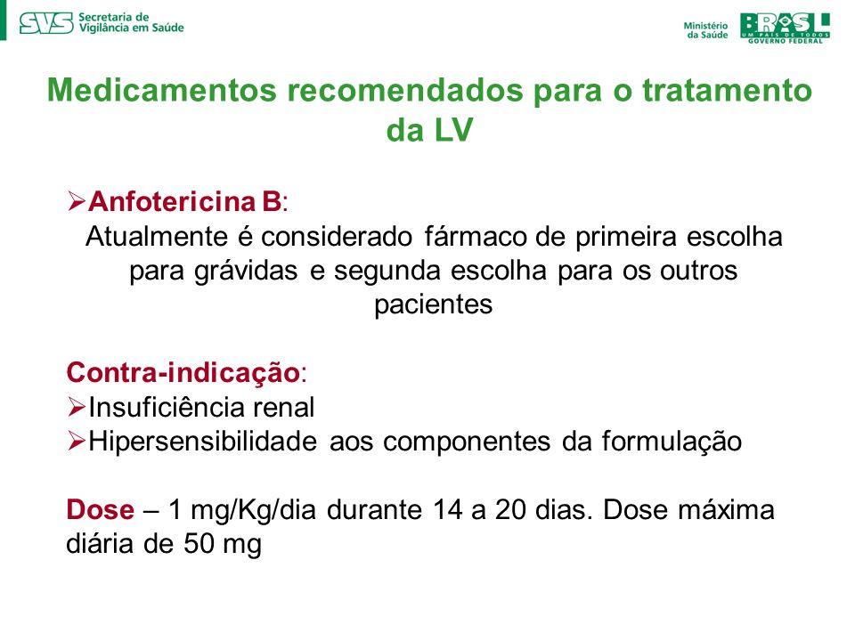 Medicamentos recomendados para o tratamento da LV Anfotericina B: Atualmente é considerado fármaco de primeira escolha para grávidas e segunda escolha