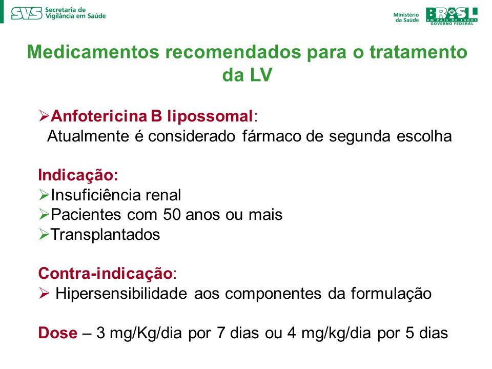 Medicamentos recomendados para o tratamento da LV Anfotericina B lipossomal: Atualmente é considerado fármaco de segunda escolha Indicação: Insuficiên