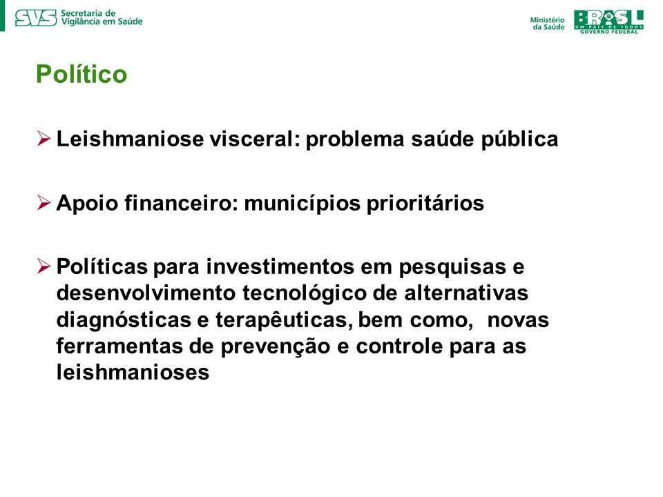 Político Leishmaniose visceral: problema saúde pública Apoio financeiro: municípios prioritários Políticas para investimentos em pesquisas e desenvolv