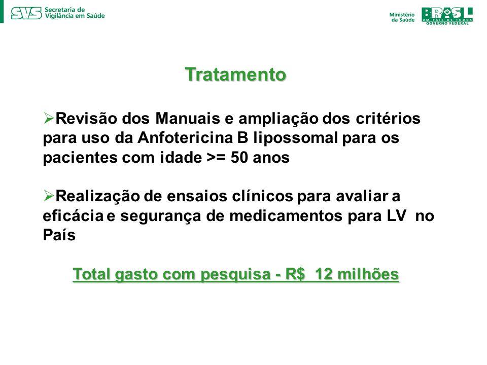 Tratamento Revisão dos Manuais e ampliação dos critérios para uso da Anfotericina B lipossomal para os pacientes com idade >= 50 anos Realização de en