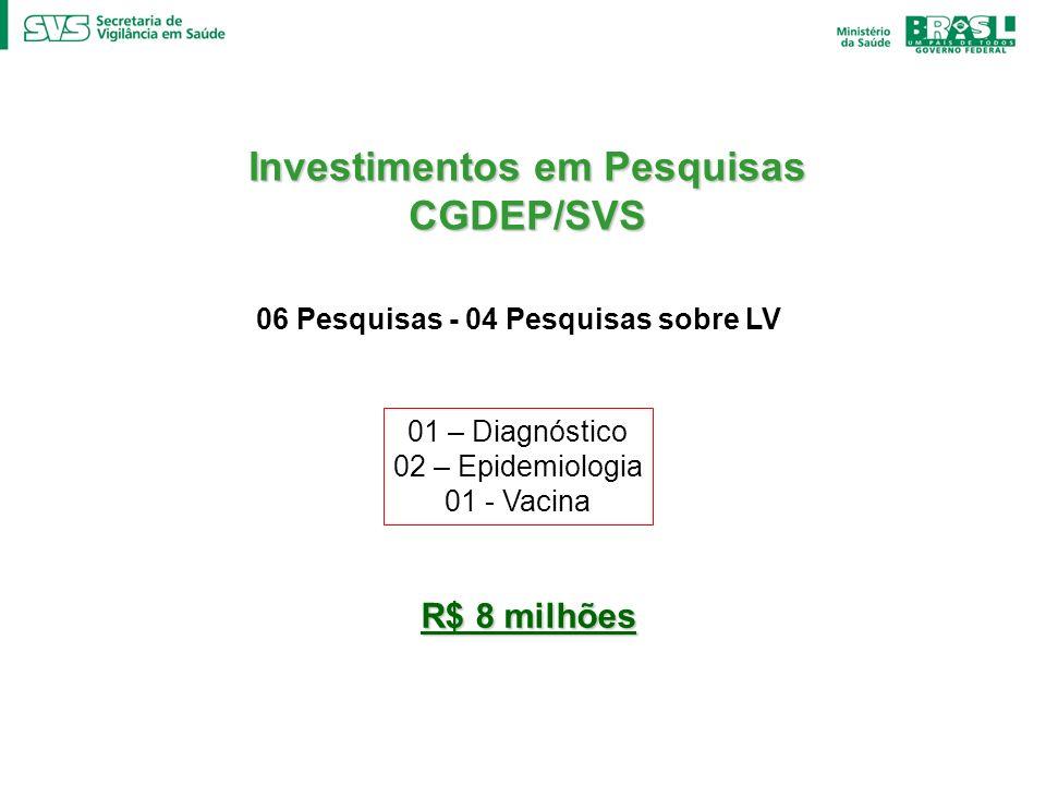 Investimentos em Pesquisas CGDEP/SVS 06 Pesquisas - 04 Pesquisas sobre LV 01 – Diagnóstico 02 – Epidemiologia 01 - Vacina R$ 8 milhões