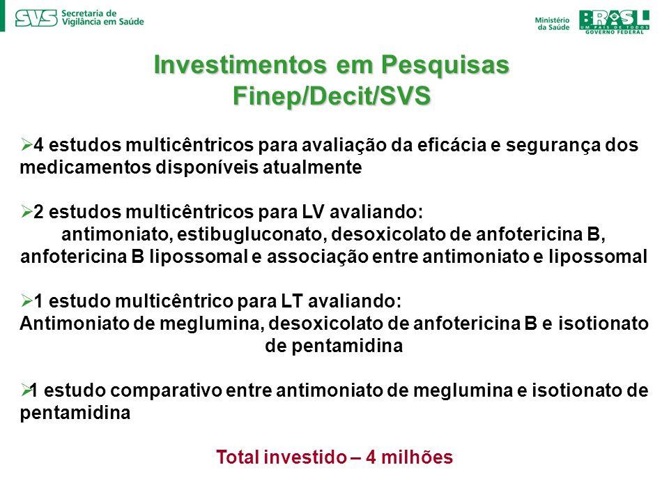 Investimentos em Pesquisas Finep/Decit/SVS 4 estudos multicêntricos para avaliação da eficácia e segurança dos medicamentos disponíveis atualmente 2 e