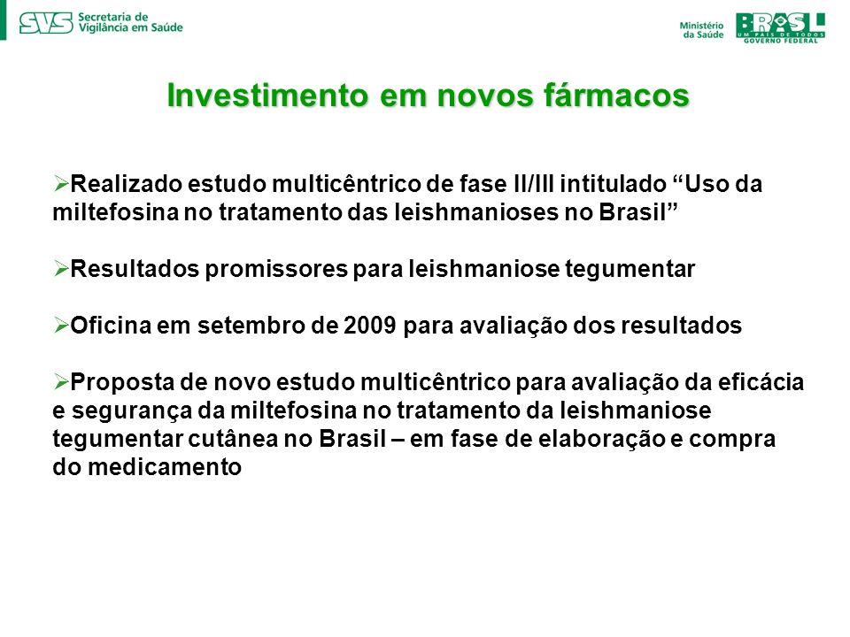 Investimento em novos fármacos Realizado estudo multicêntrico de fase II/III intitulado Uso da miltefosina no tratamento das leishmanioses no Brasil R