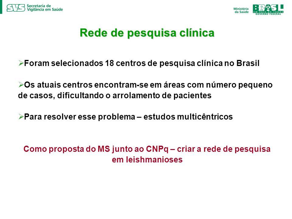 Rede de pesquisa clínica Foram selecionados 18 centros de pesquisa clínica no Brasil Os atuais centros encontram-se em áreas com número pequeno de cas