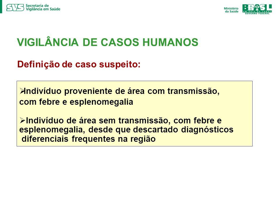VIGILÂNCIA DE CASOS HUMANOS Definição de caso suspeito: Indivíduo proveniente de área com transmissão, com febre e esplenomegalia Indivíduo de área se