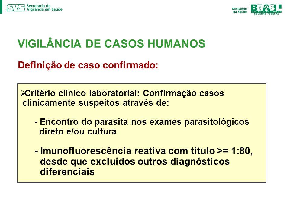 Definição de caso confirmado: Critério clínico laboratorial: Confirmação casos clinicamente suspeitos através de: - Encontro do parasita nos exames pa