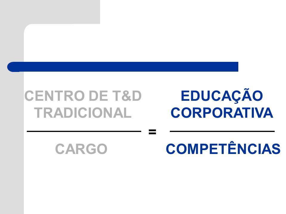 CENTRO DE T&D TRADICIONAL EDUCAÇÃO CORPORATIVA CARGOCOMPETÊNCIAS =