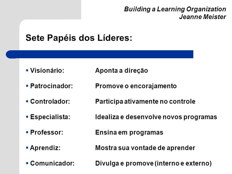 Building a Learning Organization Jeanne Meister Sete Papéis dos Líderes: Visionário: Aponta a direção Patrocinador: Promove o encorajamento Controlado