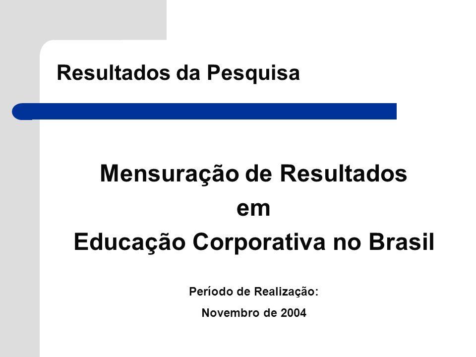 Mensuração de Resultados em Educação Corporativa no Brasil Período de Realização: Novembro de 2004 Resultados da Pesquisa