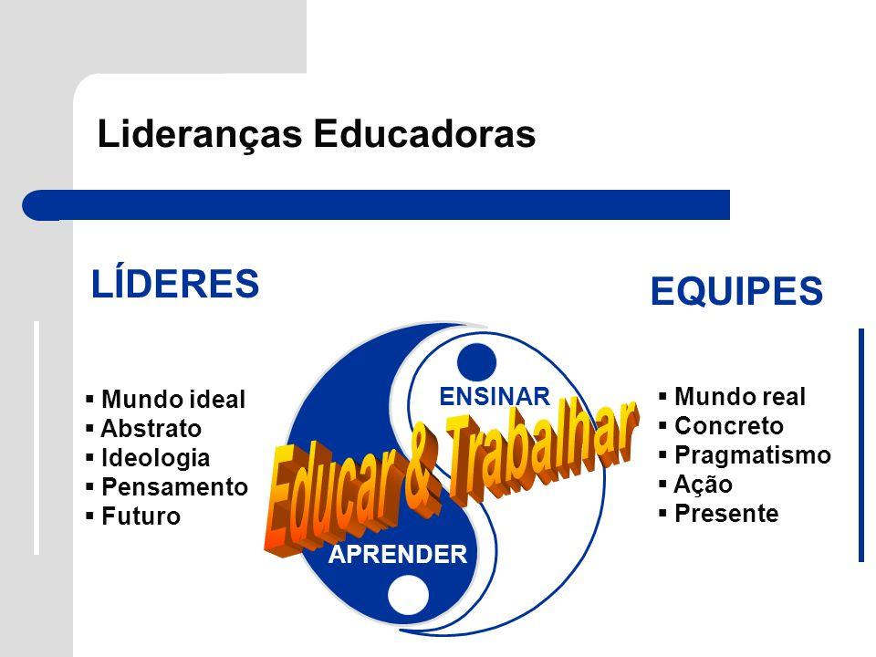 Lideranças Educadoras Mundo ideal Abstrato Ideologia Pensamento Futuro Mundo real Concreto Pragmatismo Ação Presente ENSINAR APRENDER LÍDERES EQUIPES